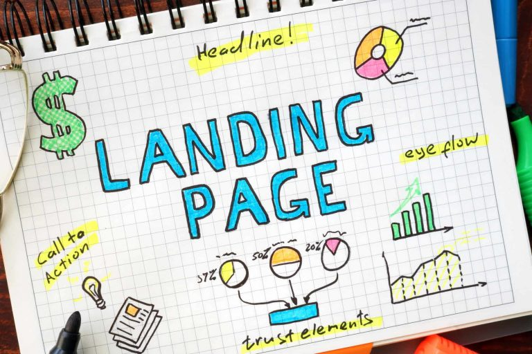 Forget Blogs (Landing Pages Come First)